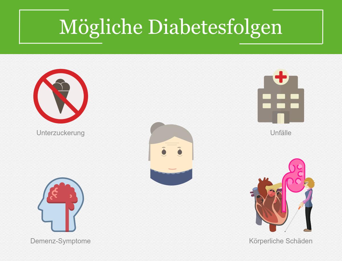 Altersdiabetes